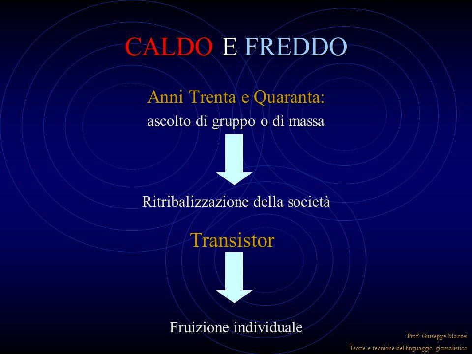 CALDO E FREDDO Marshall McLuhan: La radio è un mezzo caldo perché coinvolge completamente l'ascoltatore. conferenzafilm dibattito serata tv L'autonomi