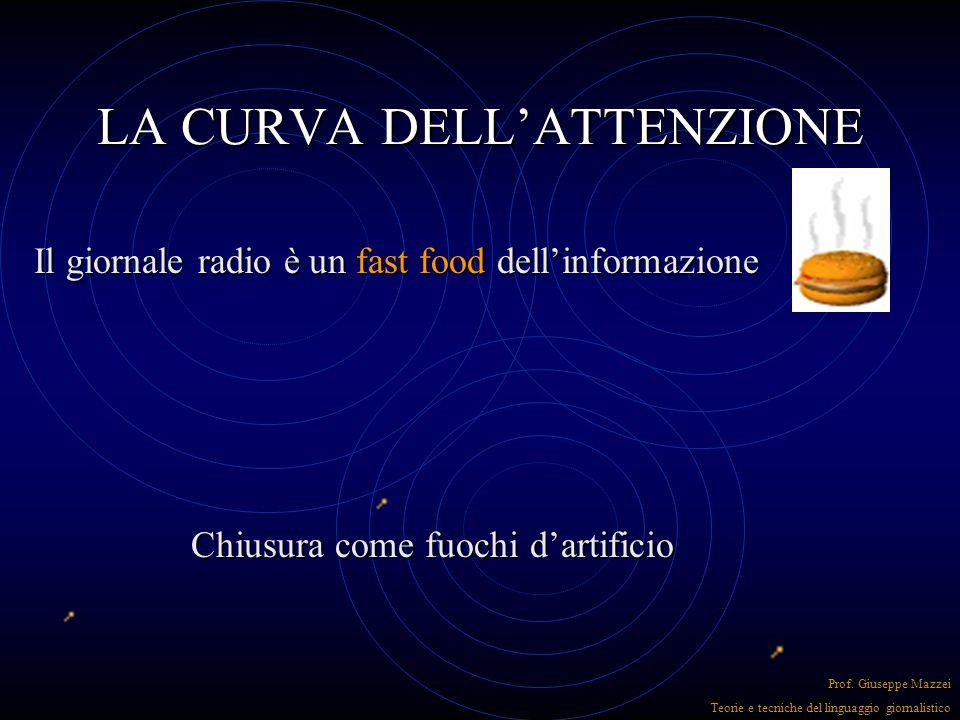 LA CURVA DELL'ATTENZIONE Prof. Giuseppe Mazzei Teorie e tecniche del linguaggio giornalistico