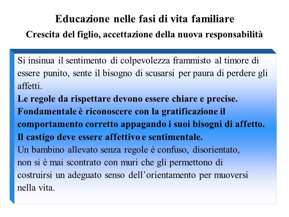 Educazione nelle fasi di vita familiare Crescita del figlio, accettazione della nuova responsabilità Si insinua il sentimento di colpevolezza frammist