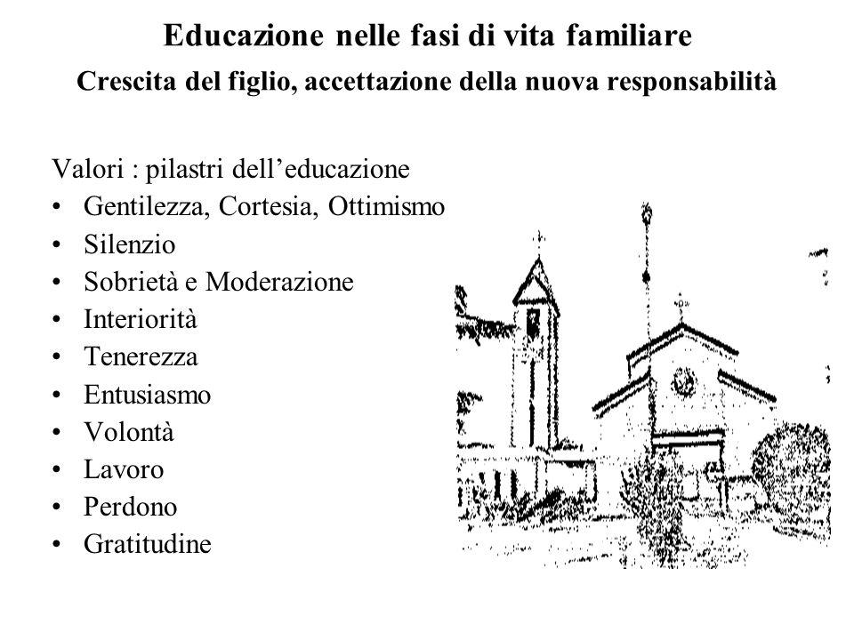 Educazione nelle fasi di vita familiare Crescita del figlio, accettazione della nuova responsabilità Valori : pilastri dell'educazione Gentilezza, Cor