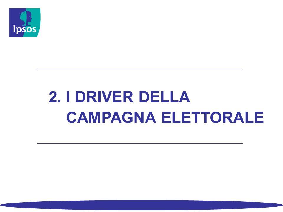 2. I DRIVER DELLA CAMPAGNA ELETTORALE