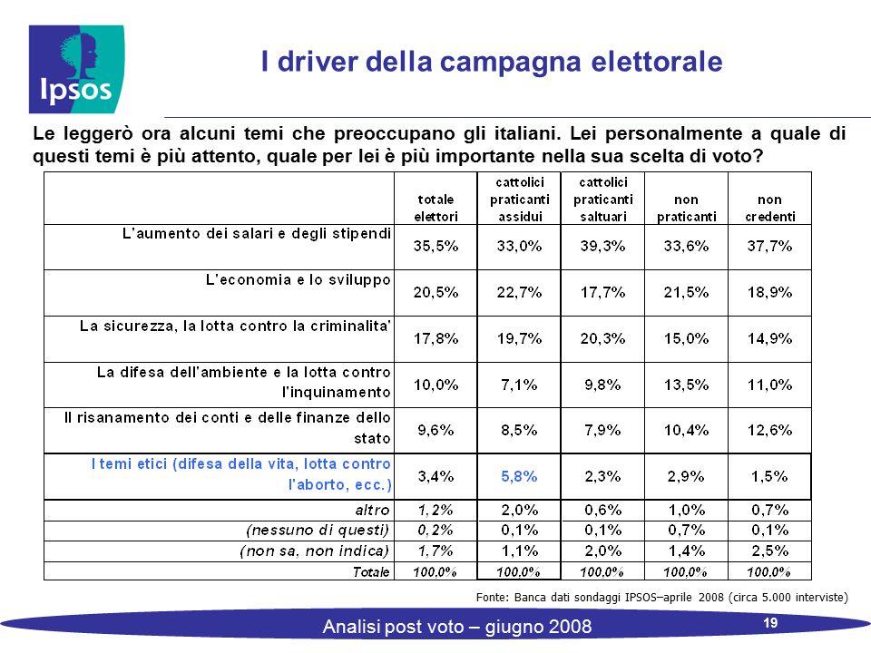 19 Analisi post voto – giugno 2008 I driver della campagna elettorale Le leggerò ora alcuni temi che preoccupano gli italiani. Lei personalmente a qua