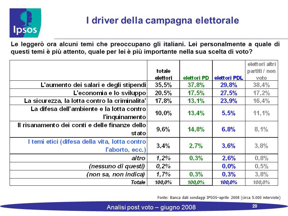 20 Analisi post voto – giugno 2008 I driver della campagna elettorale Le leggerò ora alcuni temi che preoccupano gli italiani. Lei personalmente a qua