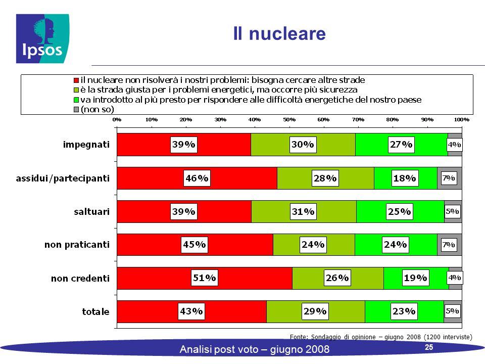 25 Analisi post voto – giugno 2008 Il nucleare Fonte: Sondaggio di opinione – giugno 2008 (1200 interviste)