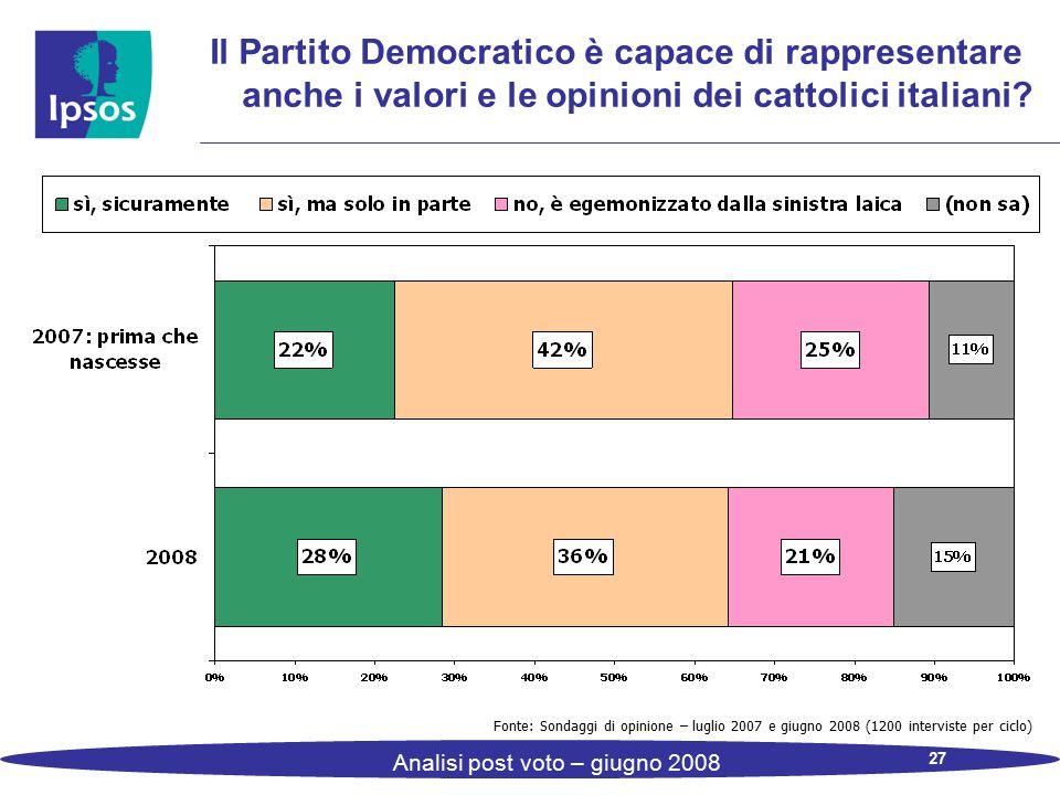 27 Analisi post voto – giugno 2008 Il Partito Democratico è capace di rappresentare anche i valori e le opinioni dei cattolici italiani? Fonte: Sondag