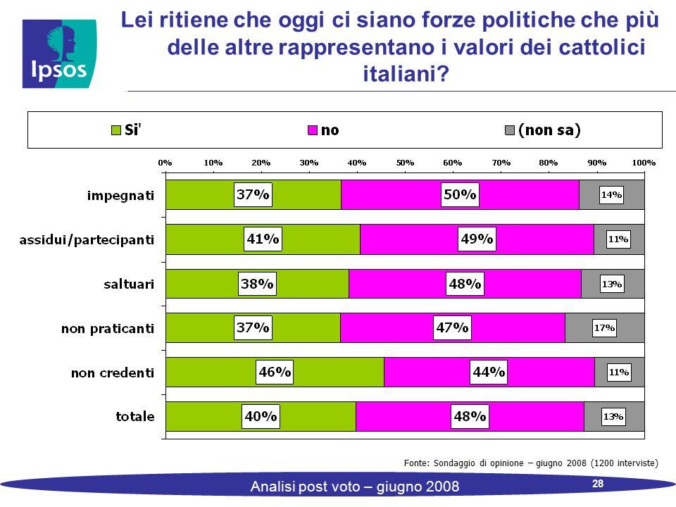 28 Analisi post voto – giugno 2008 Lei ritiene che oggi ci siano forze politiche che più delle altre rappresentano i valori dei cattolici italiani? Fo