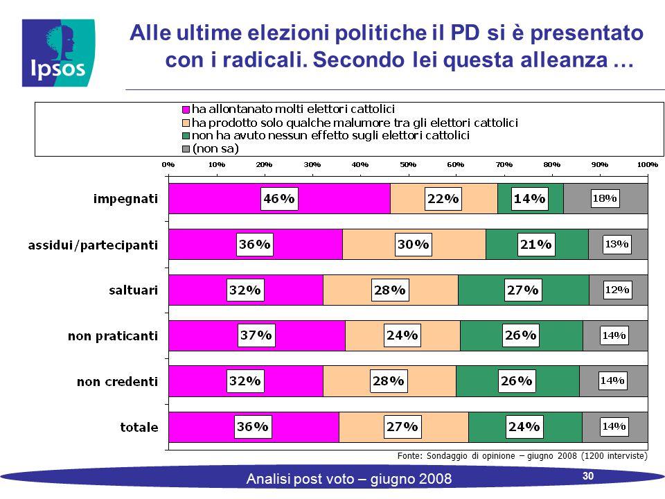 30 Analisi post voto – giugno 2008 Alle ultime elezioni politiche il PD si è presentato con i radicali. Secondo lei questa alleanza … Fonte: Sondaggio