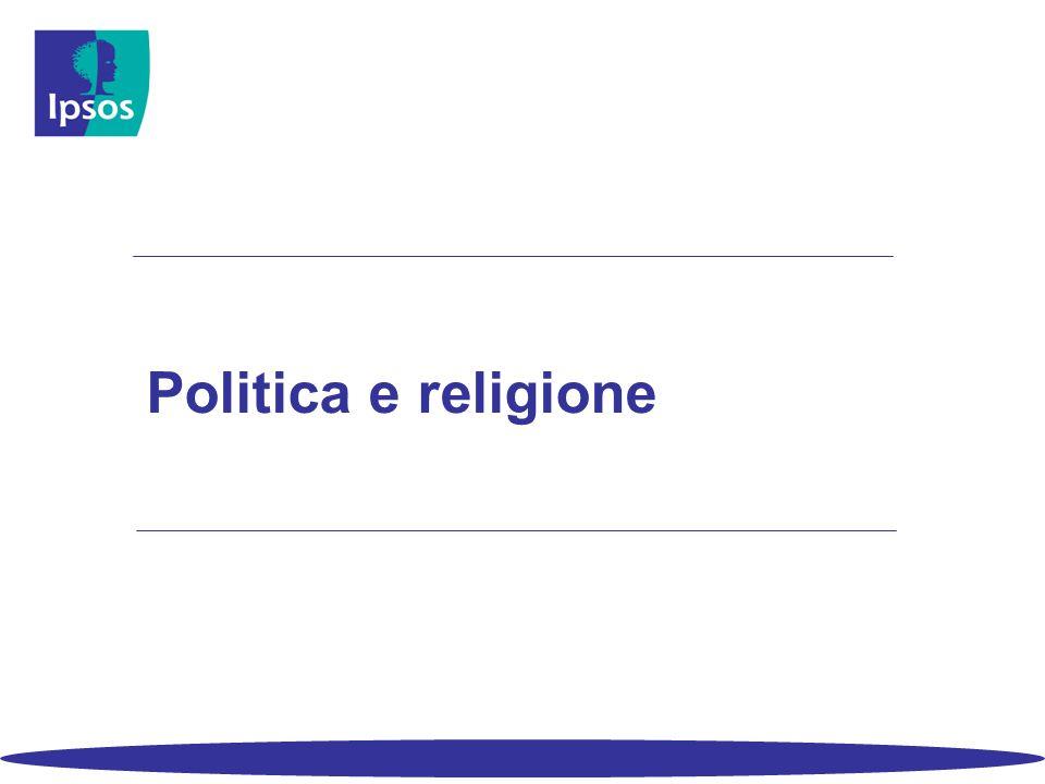 Politica e religione