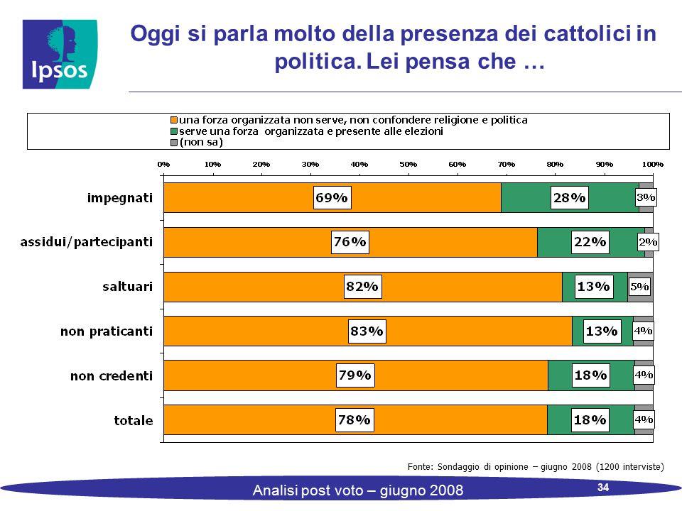 34 Analisi post voto – giugno 2008 Oggi si parla molto della presenza dei cattolici in politica. Lei pensa che … Fonte: Sondaggio di opinione – giugno