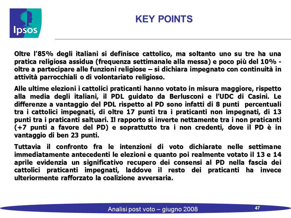 47 Analisi post voto – giugno 2008 KEY POINTS Oltre l'85% degli italiani si definisce cattolico, ma soltanto uno su tre ha una pratica religiosa assid