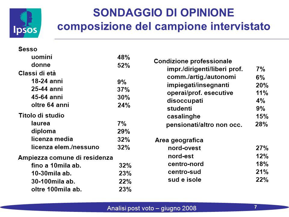 7 Analisi post voto – giugno 2008 SONDAGGIO DI OPINIONE composizione del campione intervistato Sesso Condizione professionale uomini 48% impr./dirigenti/liberi prof.