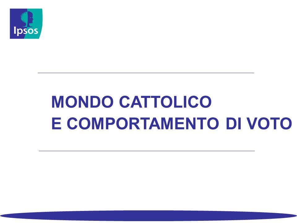 MONDO CATTOLICO E COMPORTAMENTO DI VOTO