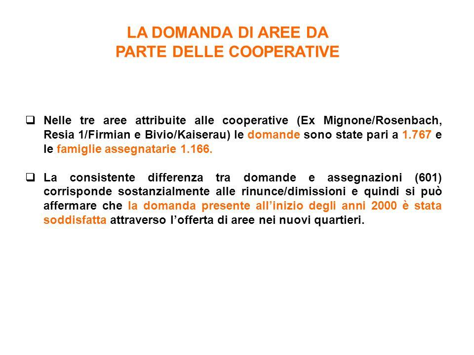 LA DOMANDA DI AREE DA PARTE DELLE COOPERATIVE  Nelle tre aree attribuite alle cooperative (Ex Mignone/Rosenbach, Resia 1/Firmian e Bivio/Kaiserau) le