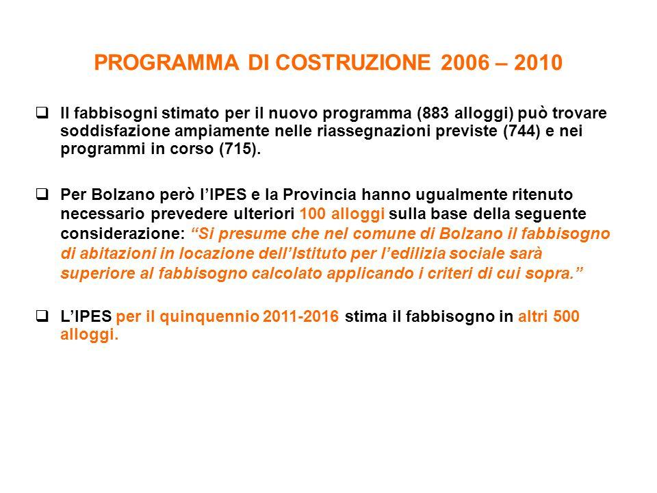 PROGRAMMA DI COSTRUZIONE 2006 – 2010  Il fabbisogni stimato per il nuovo programma (883 alloggi) può trovare soddisfazione ampiamente nelle riassegna