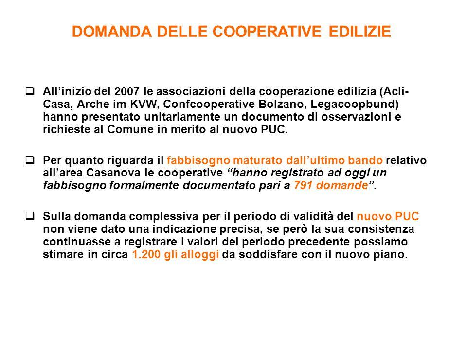 DOMANDA DELLE COOPERATIVE EDILIZIE  All'inizio del 2007 le associazioni della cooperazione edilizia (Acli- Casa, Arche im KVW, Confcooperative Bolzan