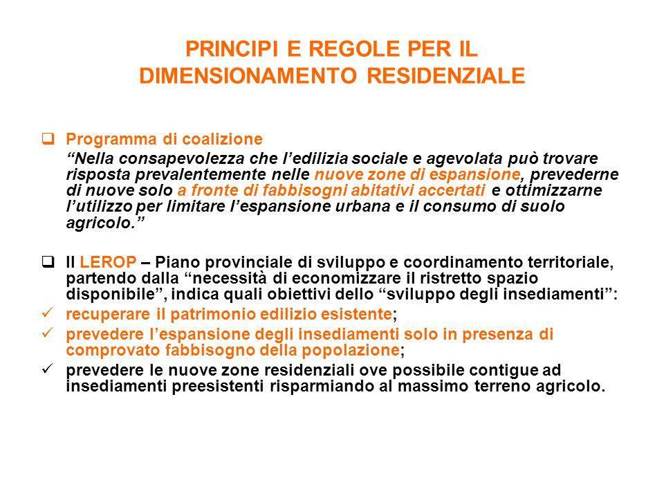 PRINCIPI E REGOLE PER IL DIMENSIONAMENTO RESIDENZIALE  Le modalità concrete di calcolo del fabbisogno (art.