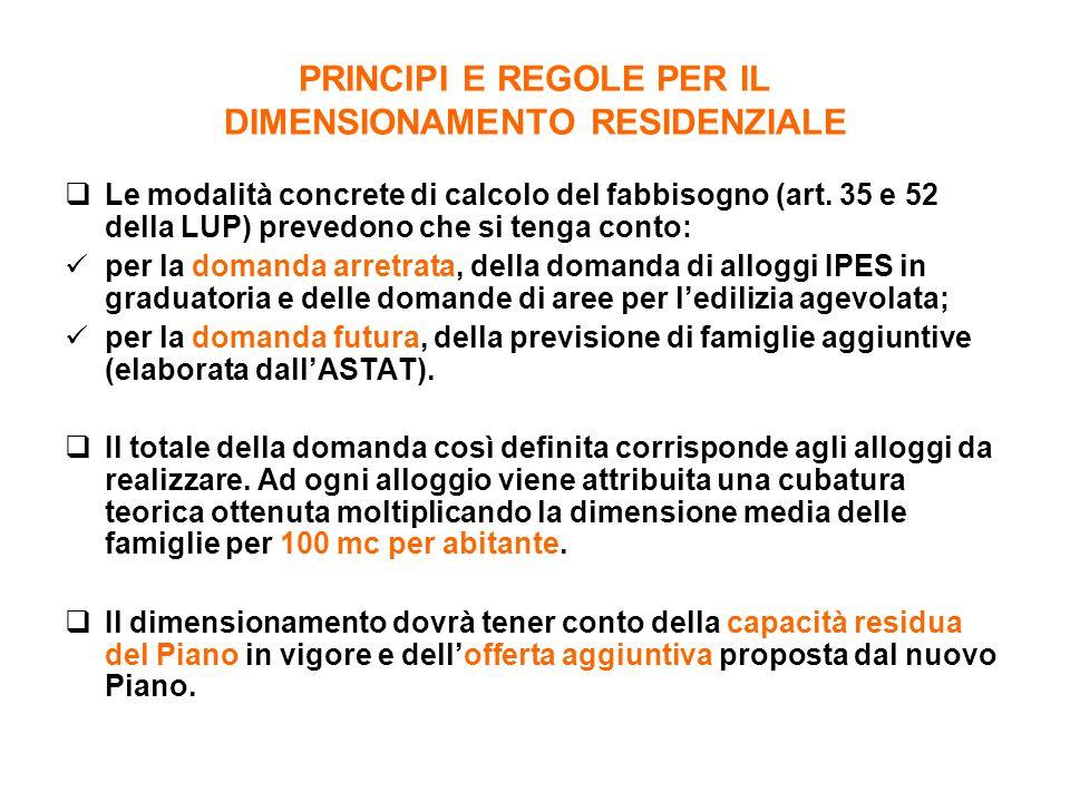 PRINCIPI E REGOLE PER IL DIMENSIONAMENTO RESIDENZIALE  Le modalità concrete di calcolo del fabbisogno (art. 35 e 52 della LUP) prevedono che si tenga