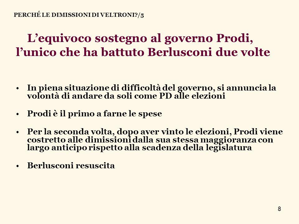 8 PERCHÉ LE DIMISSIONI DI VELTRONI /5 L'equivoco sostegno al governo Prodi, l'unico che ha battuto Berlusconi due volte In piena situazione di difficoltà del governo, si annuncia la volontà di andare da soli come PD alle elezioni Prodi è il primo a farne le spese Per la seconda volta, dopo aver vinto le elezioni, Prodi viene costretto alle dimissioni dalla sua stessa maggioranza con largo anticipo rispetto alla scadenza della legislatura Berlusconi resuscita
