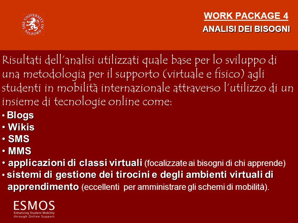 WORK PACKAGE 4 ANALISI DEI BISOGNI Risultati dell'analisi utilizzati quale base per lo sviluppo di una metodologia per il supporto (virtuale e fisico) agli studenti in mobilità internazionale attraverso l'utilizzo di un insieme di tecnologie online come: Blogs Wikis Wikis SMS SMS MMS MMS applicazioni di classi virtuali applicazioni di classi virtuali (focalizzate ai bisogni di chi apprende) sistemi di gestione dei tirocini e degli ambienti virtuali di apprendimento apprendimento (eccellenti per amministrare gli schemi di mobilità).