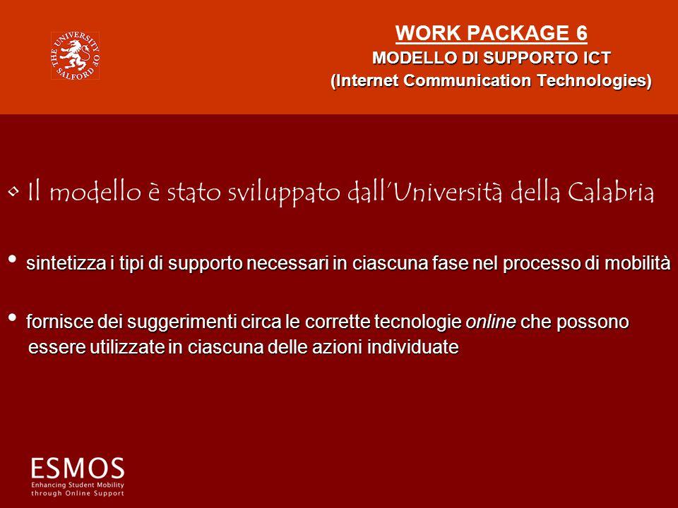 WORK PACKAGE 6 MODELLO DI SUPPORTO ICT (Internet Communication Technologies) Il modello è stato sviluppato dall'Università della Calabria sintetizza i tipi di supporto necessari in ciascuna fase nel processo di mobilità fornisce dei suggerimenti circa le corrette tecnologie online che possono essere utilizzate in ciascuna delle azioni individuate essere utilizzate in ciascuna delle azioni individuate