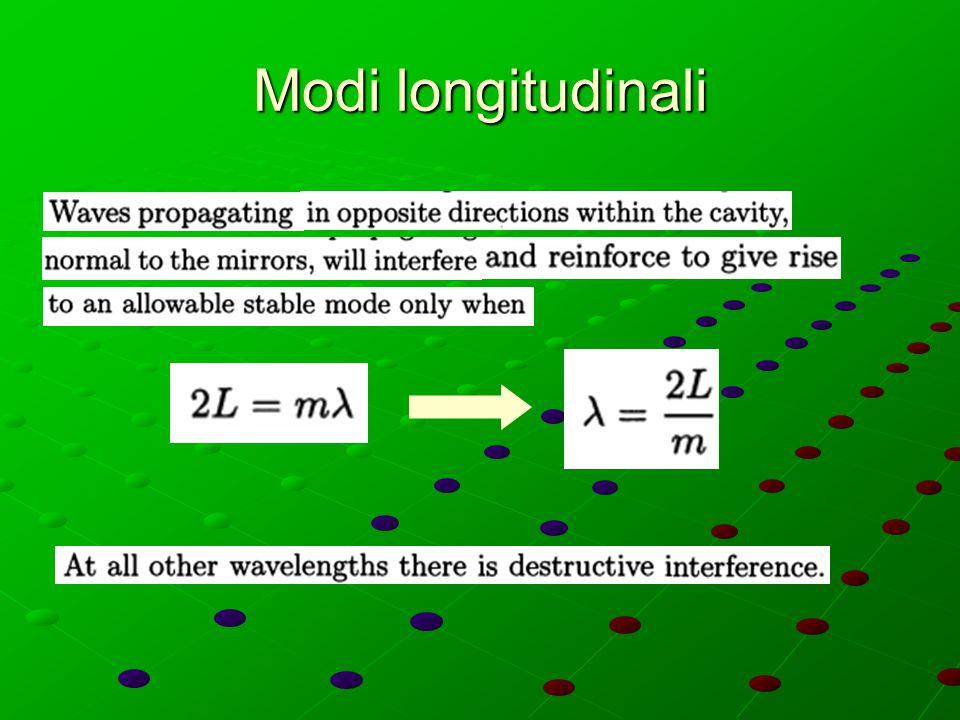 Modi longitudinali