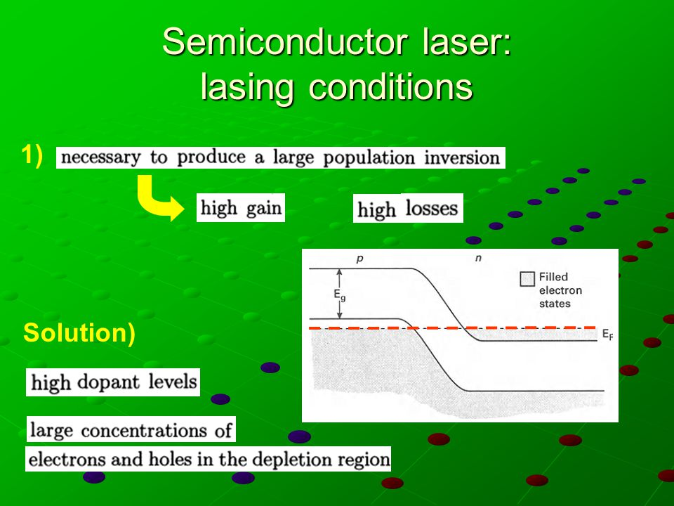 Semiconductor laser: lasing conditions 1) Solution)