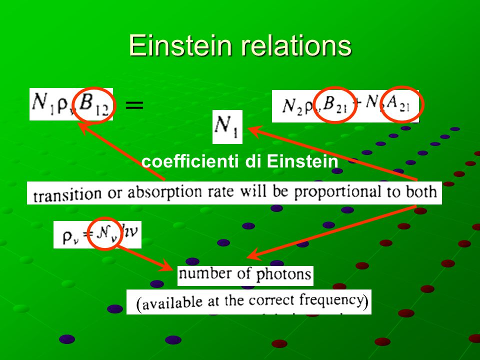 Laser oscillations  = = gain in excess of loss