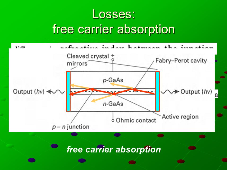 Losses: free carrier absorption free carrier absorption