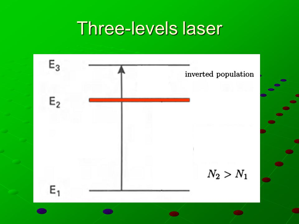 Three-levels laser