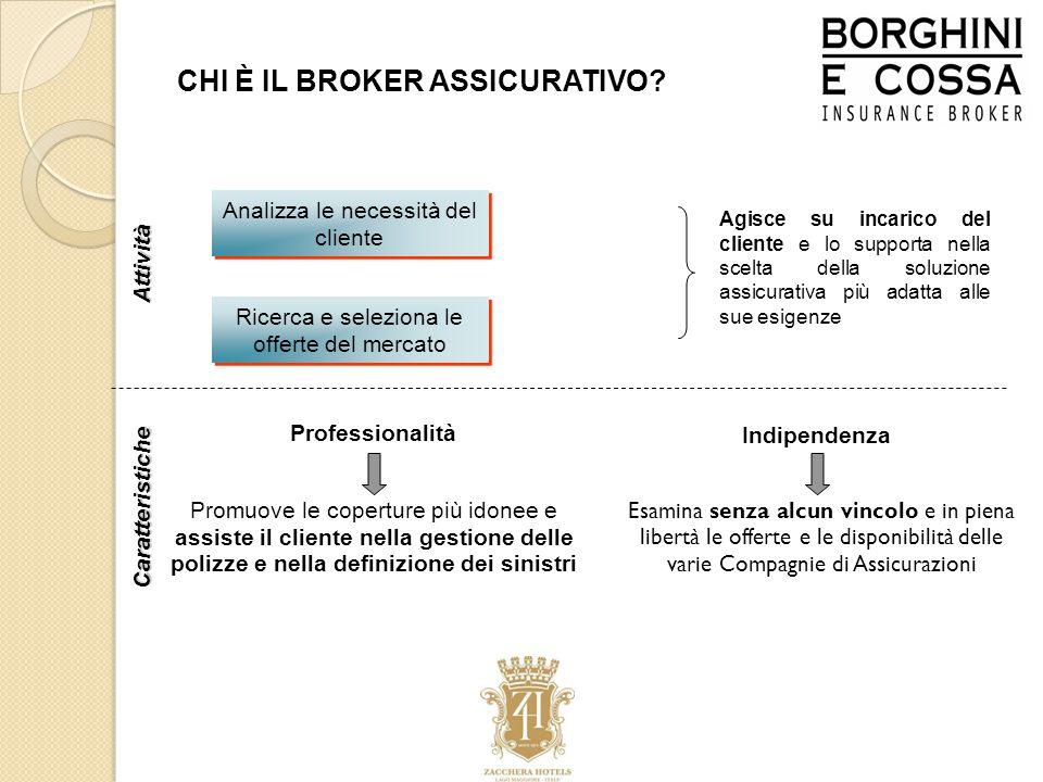 Esamina senza alcun vincolo e in piena libertà le offerte e le disponibilità delle varie Compagnie di Assicurazioni CHI È IL BROKER ASSICURATIVO.