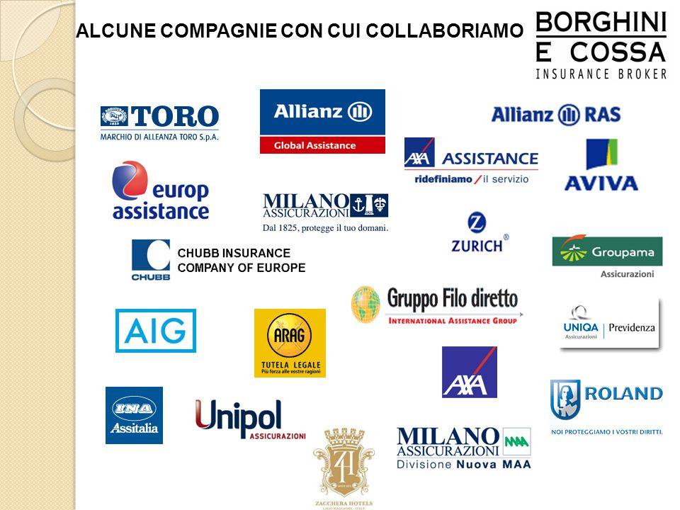 ALCUNE COMPAGNIE CON CUI COLLABORIAMO