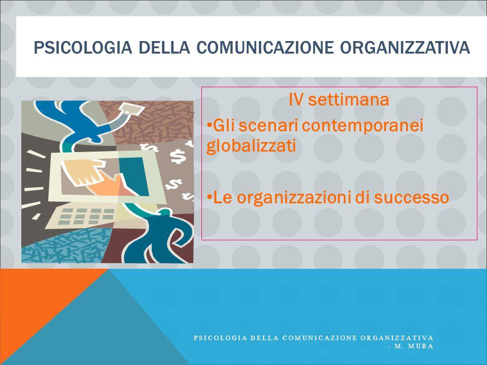 PSICOLOGIA DELLA COMUNICAZIONE ORGANIZZATIVA IV settimana Gli scenari contemporanei globalizzati Le organizzazioni di successo PSICOLOGIA DELLA COMUNI