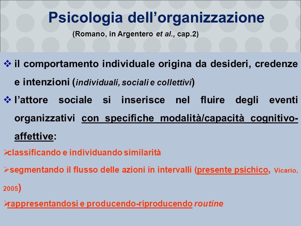  il comportamento individuale origina da desideri, credenze e intenzioni ( individuali, sociali e collettivi )  l'attore sociale si inserisce nel fl