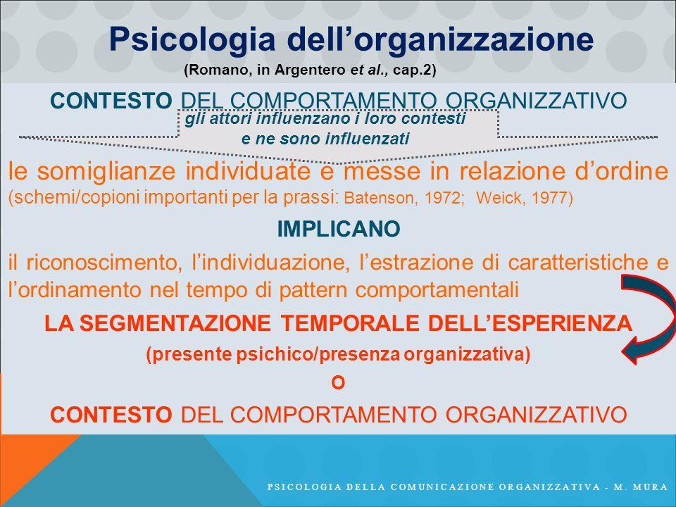 PSICOLOGIA DELLA COMUNICAZIONE ORGANIZZATIVA - M. MURA CONTESTO DEL COMPORTAMENTO ORGANIZZATIVO le somiglianze individuate e messe in relazione d'ordi