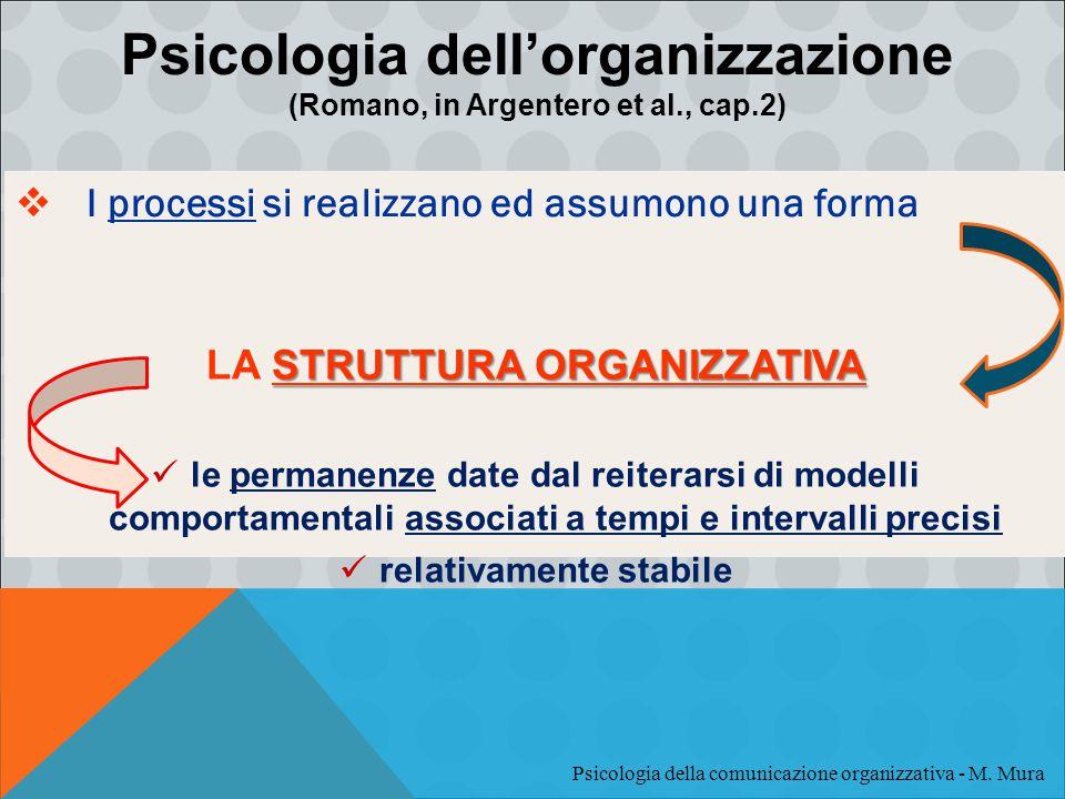  I processi si realizzano ed assumono una forma STRUTTURA ORGANIZZATIVA LA STRUTTURA ORGANIZZATIVA le permanenze date dal reiterarsi di modelli comportamentali associati a tempi e intervalli precisi relativamente stabile Psicologia dell'organizzazione (Romano, in Argentero et al., cap.2) Psicologia della comunicazione organizzativa - M.