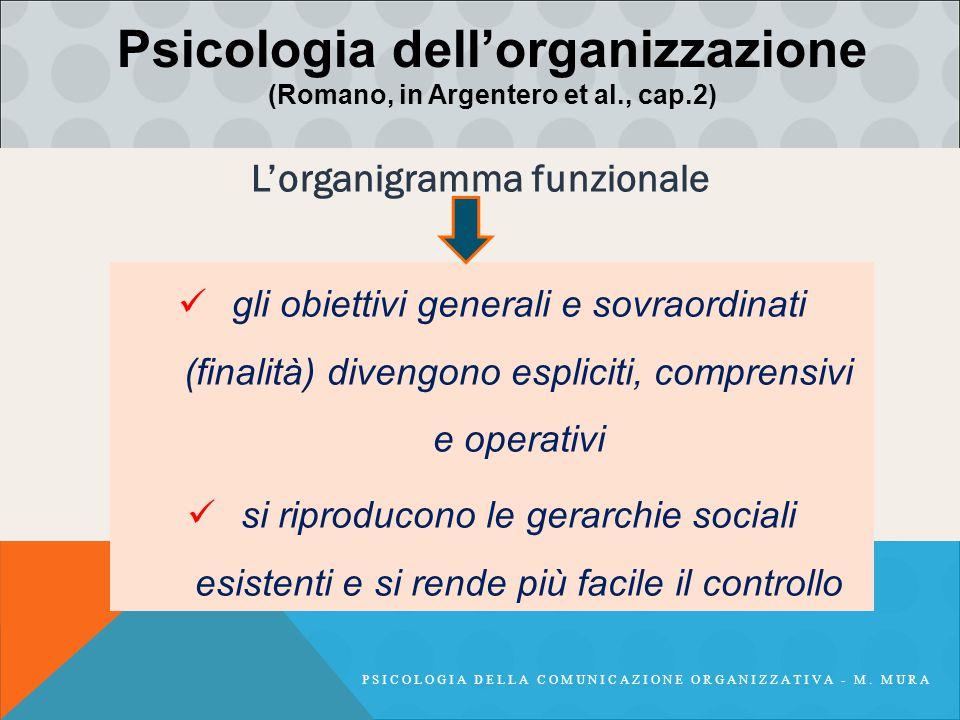 PSICOLOGIA DELLA COMUNICAZIONE ORGANIZZATIVA - M. MURA L'organigramma funzionale gli obiettivi generali e sovraordinati (finalità) divengono espliciti