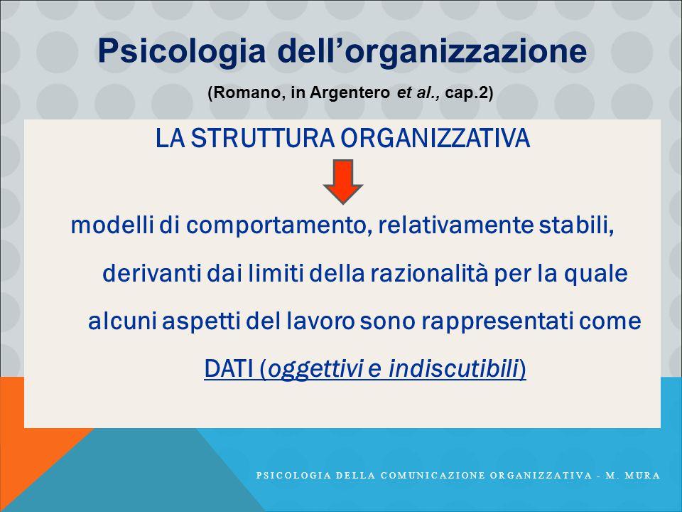 PSICOLOGIA DELLA COMUNICAZIONE ORGANIZZATIVA - M. MURA LA STRUTTURA ORGANIZZATIVA modelli di comportamento, relativamente stabili, derivanti dai limit