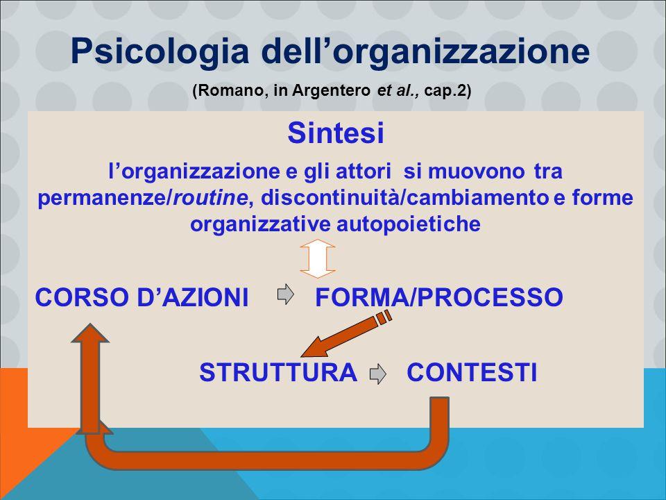 Psicologia dell'organizzazione Sintesi l'organizzazione e gli attori si muovono tra permanenze/routine, discontinuità/cambiamento e forme organizzative autopoietiche CORSO D'AZIONI FORMA/PROCESSO STRUTTURA CONTESTI (Romano, in Argentero et al., cap.2)