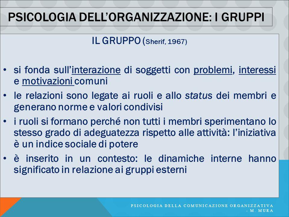 PSICOLOGIA DELLA COMUNICAZIONE ORGANIZZATIVA - M. MURA PSICOLOGIA DELL'ORGANIZZAZIONE: I GRUPPI IL GRUPPO ( Sherif, 1967) si fonda sull'interazione di