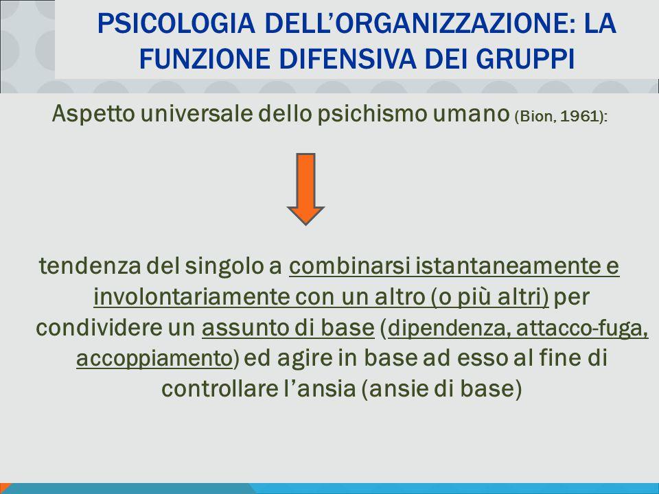 PSICOLOGIA DELLA COMUNICAZIONE ORGANIZZATIVA AA 2011-12 - M. MURA PSICOLOGIA DELL'ORGANIZZAZIONE: LA FUNZIONE DIFENSIVA DEI GRUPPI Aspetto universale