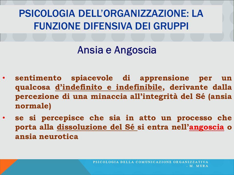 PSICOLOGIA DELLA COMUNICAZIONE ORGANIZZATIVA - M.