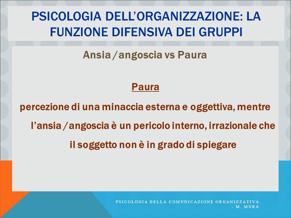 PSICOLOGIA DELLA COMUNICAZIONE ORGANIZZATIVA - M. MURA PSICOLOGIA DELL'ORGANIZZAZIONE: LA FUNZIONE DIFENSIVA DEI GRUPPI Ansia /angoscia vs Paura Paura