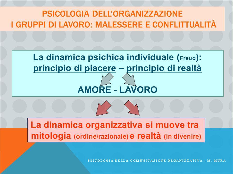 PSICOLOGIA DELLA COMUNICAZIONE ORGANIZZATIVA - M. MURA PSICOLOGIA DELL'ORGANIZZAZIONE I GRUPPI DI LAVORO: MALESSERE E CONFLITTUALITÀ La dinamica psich