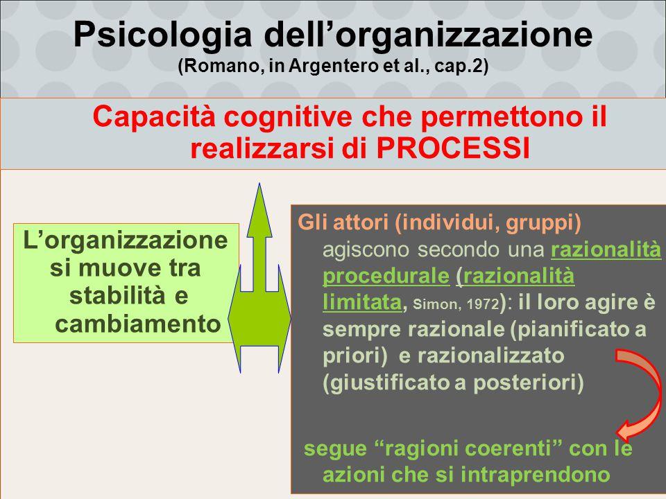 PSICOLOGIA DELLA COMUNICAZIONE ORGANIZZATIVA AA 2011-12 - M. MURA Gli attori (individui, gruppi) agiscono secondo una razionalità procedurale (raziona