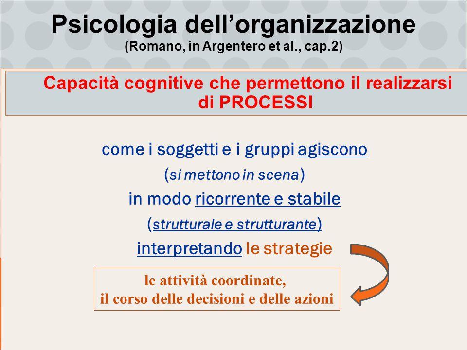 PSICOLOGIA DELLA COMUNICAZIONE ORGANIZZATIVA AA 2011-12 - M. MURA come i soggetti e i gruppi agiscono ( si mettono in scena ) in modo ricorrente e sta