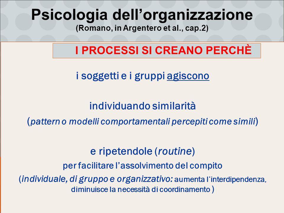 PSICOLOGIA DELLA COMUNICAZIONE ORGANIZZATIVA AA 2011-12 - M. MURA i soggetti e i gruppi agiscono individuando similarità ( pattern o modelli comportam