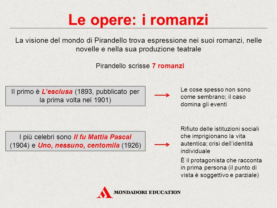 Le opere: i romanzi Pirandello scrisse 7 romanzi I più celebri sono Il fu Mattia Pascal (1904) e Uno, nessuno, centomila (1926) Rifiuto delle istituzi