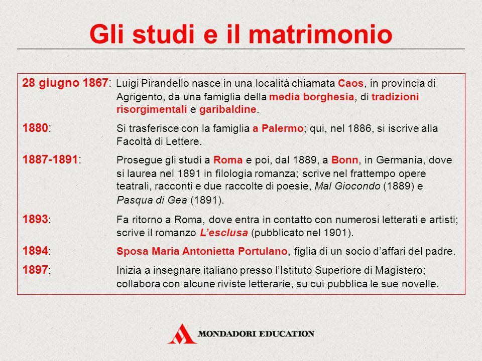 Gli studi e il matrimonio 28 giugno 1867: Luigi Pirandello nasce in una località chiamata Caos, in provincia di Agrigento, da una famiglia della media