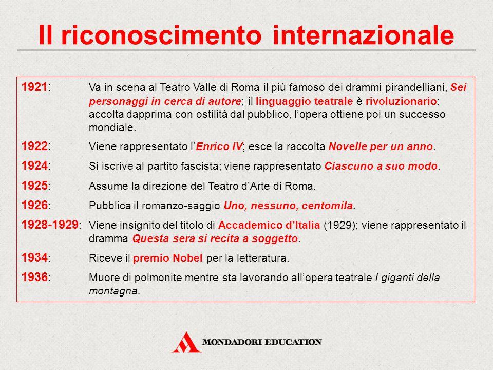 Il riconoscimento internazionale 1921: Va in scena al Teatro Valle di Roma il più famoso dei drammi pirandelliani, Sei personaggi in cerca di autore; il linguaggio teatrale è rivoluzionario: accolta dapprima con ostilità dal pubblico, l'opera ottiene poi un successo mondiale.