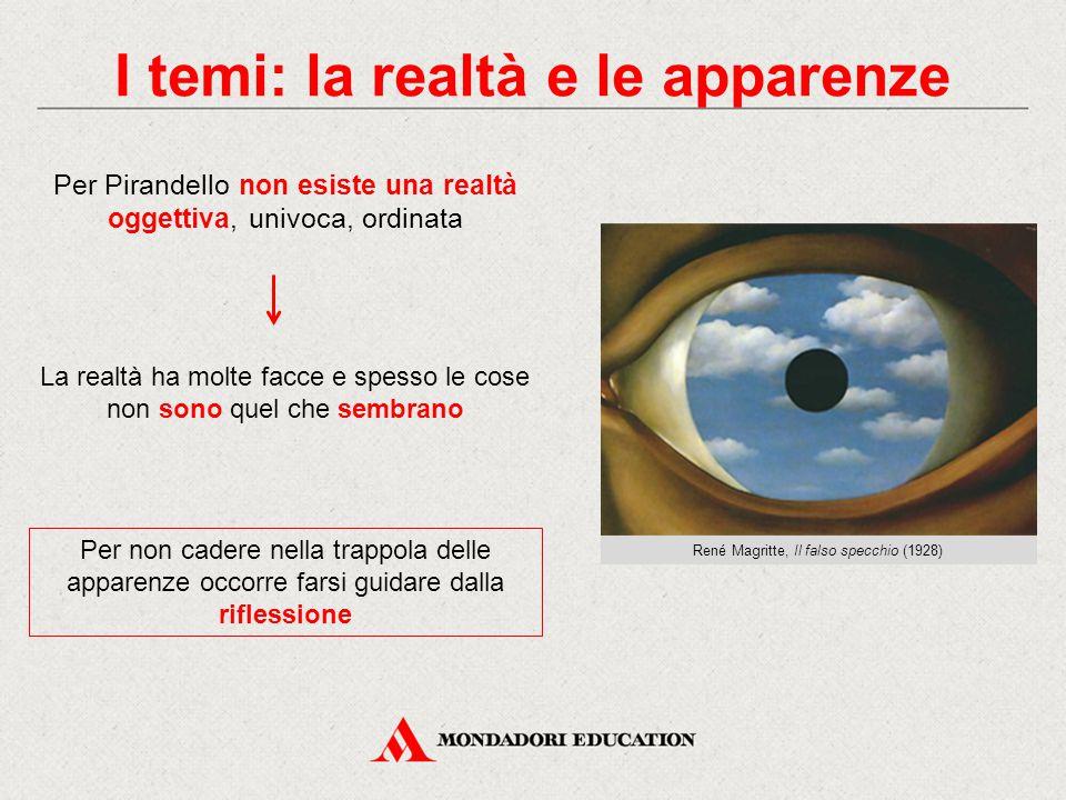 I temi: la realtà e le apparenze Per Pirandello non esiste una realtà oggettiva, univoca, ordinata La realtà ha molte facce e spesso le cose non sono quel che sembrano Per non cadere nella trappola delle apparenze occorre farsi guidare dalla riflessione René Magritte, Il falso specchio (1928)